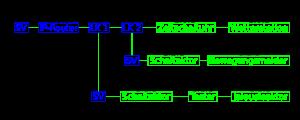 KNX_Topologie_1_Bereich