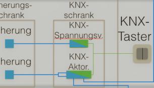 KNX Verkabelung